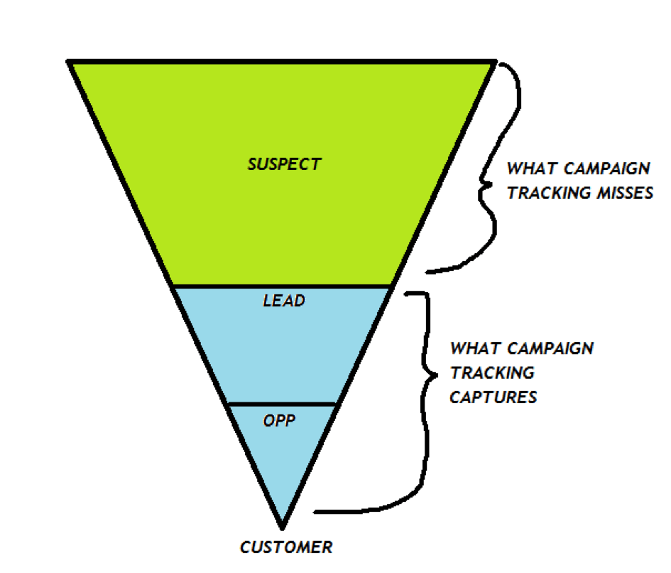 Buyer_journey_funnel