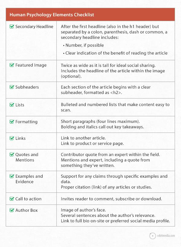 web content checklist graph