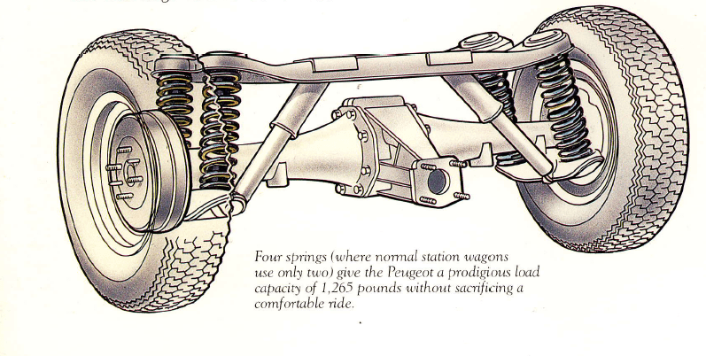 Peugeot-504-rear-suspension1.png