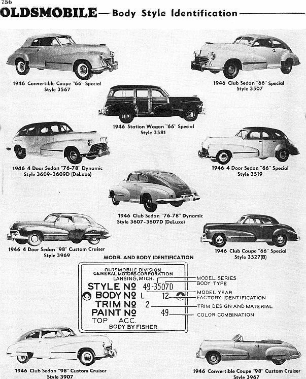 body wiring diagram for 1946 47 oldsmobile convertible coupe style rh 3 3  beckman vitamin d