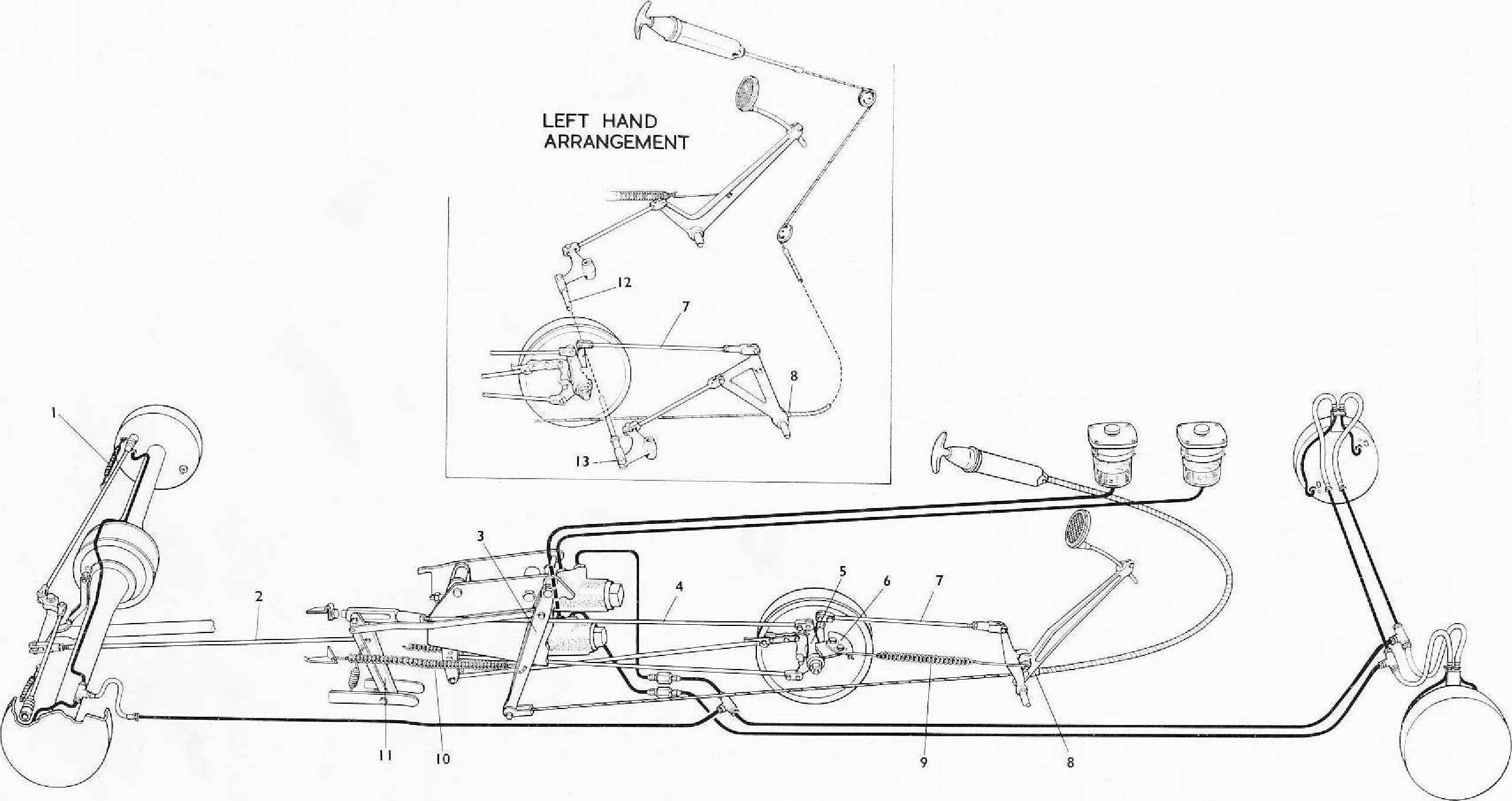 Automotive History Capsule Mechanical Power Brake Servo