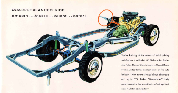Automotive History: An X-Ray Look At GM\'s X-Frame (1957 – 1970)