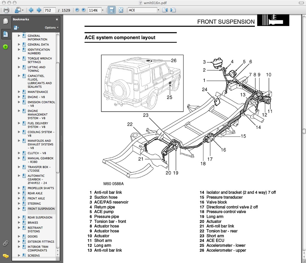 98 Land Rover Discovery Front Suspension Diagram