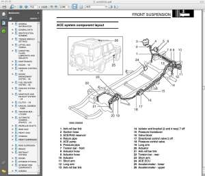98 Land Rover Discovery Front Suspension Diagram | Wiring