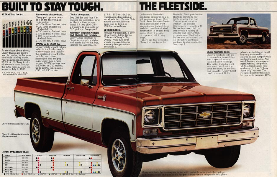 1978 Chevy Truck >> Curbside Classic Jason S Family Chronicles 1978 Chevrolet