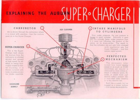1935 Auburn brochure-02