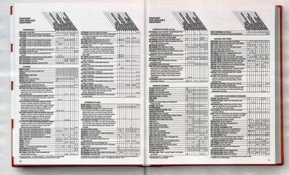 1988 Oldsmobile Mid Size-48-49