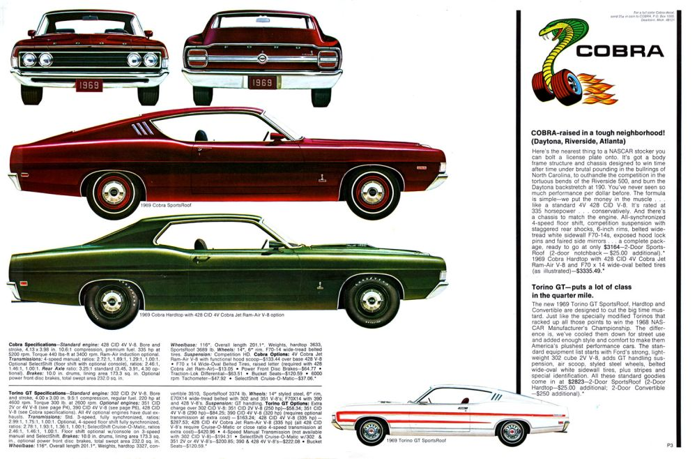 Curbside Classic: 1969 Ford Torino GT – The Intermediate