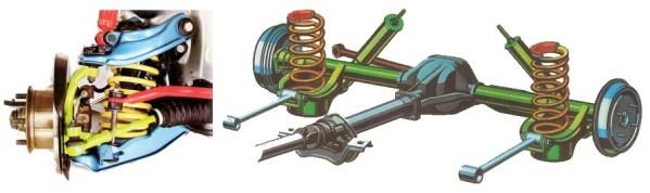 Opel Kadett suspension