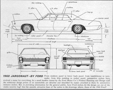 1968 Ford Terminology