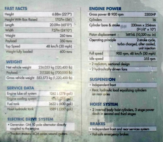 1973 Terex Titan 33-19 spec sheet