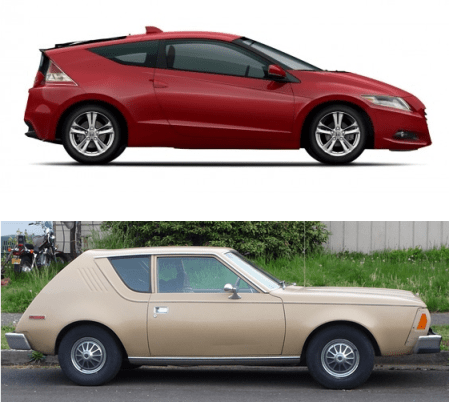 AMC Gremlin and CRZ