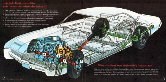 1966OldsToronadoAd07