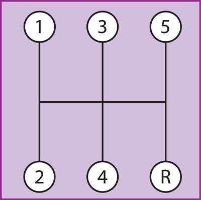Primary-pattern