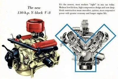 Ford Y Block_V8