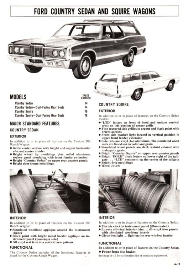 1972 Ford Full Line Sales Data-A11