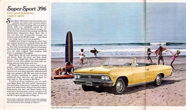 1966 Chevrolet Chevelle-04-05