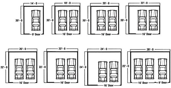 garage_sizes_3