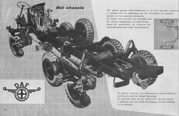 Chassis 328