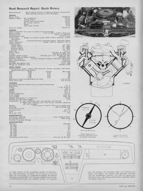 Riviera 1964 CD 004 1200
