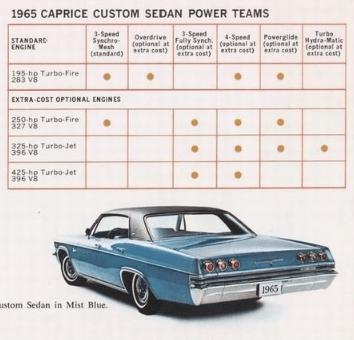 Chevrolet 1965 Caprice engines