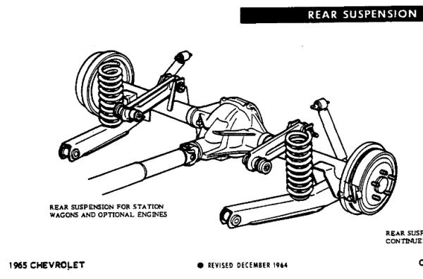chevrolet 1965 rear susp