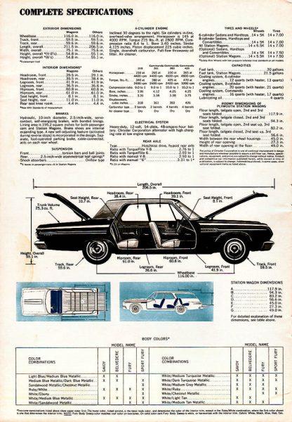 2924_1964_Plymouth_Full_Size-18_low_res