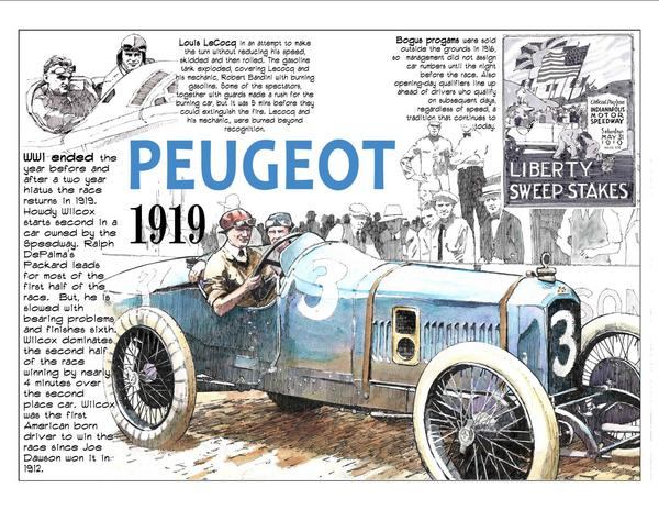 Peugeot 1919 Indy email