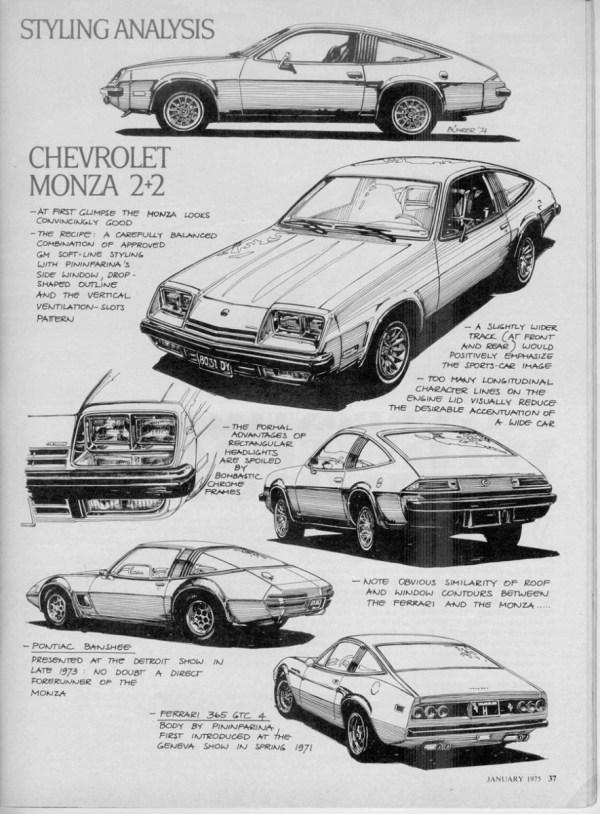 RT Mustang II Monza 009 900