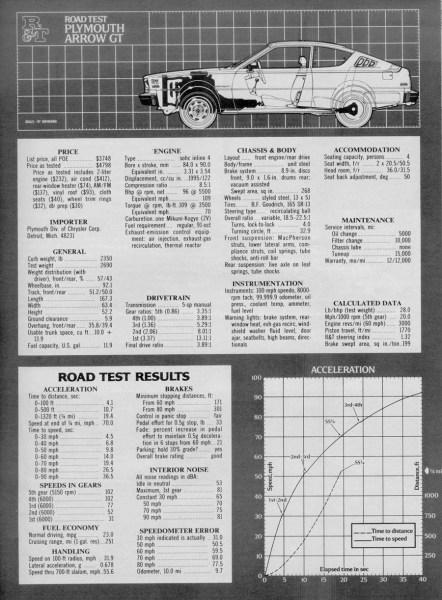 RT 1976 Trans Am 006 900