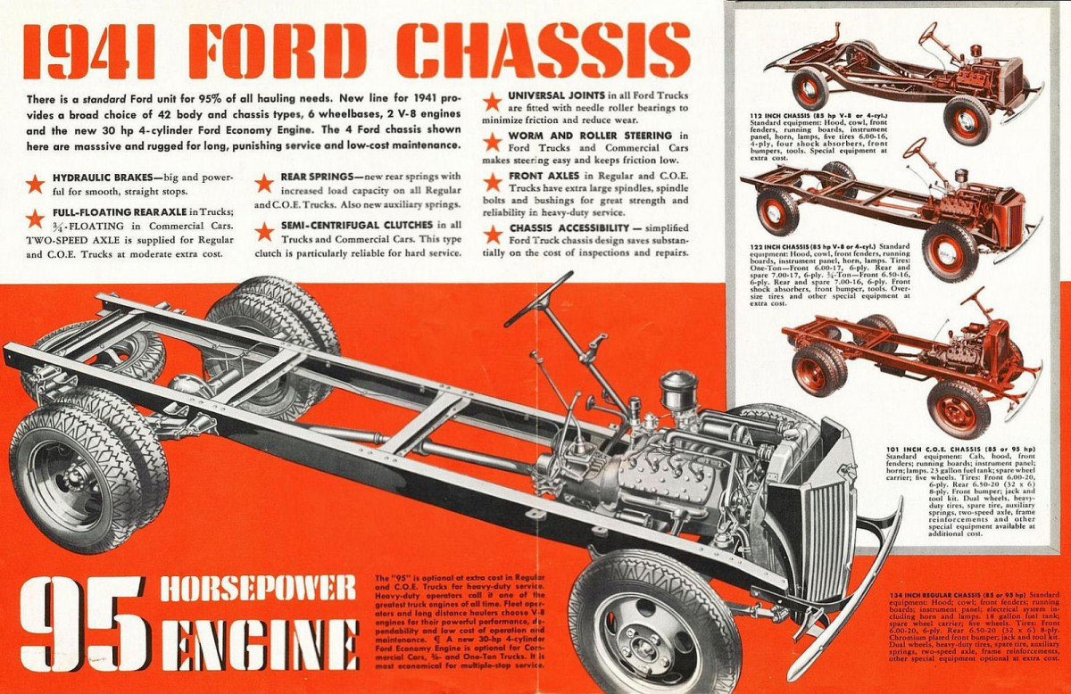 1942 Ford Pickup Horn Wiring Diagram 78 F150 The Little Engines That Could Part 1 1941 30 Hp Four Rh Curbsideclassic Com Diagrams Wire F 150 1978 Truck