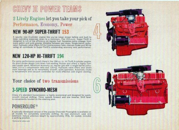 1962-chevrolet-chevy-ii-10