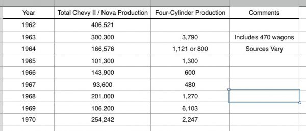 nova-four-production