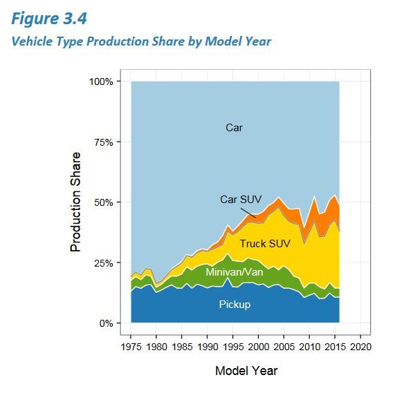 epa-market-segments