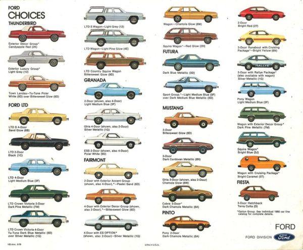 1980-full-ford-line