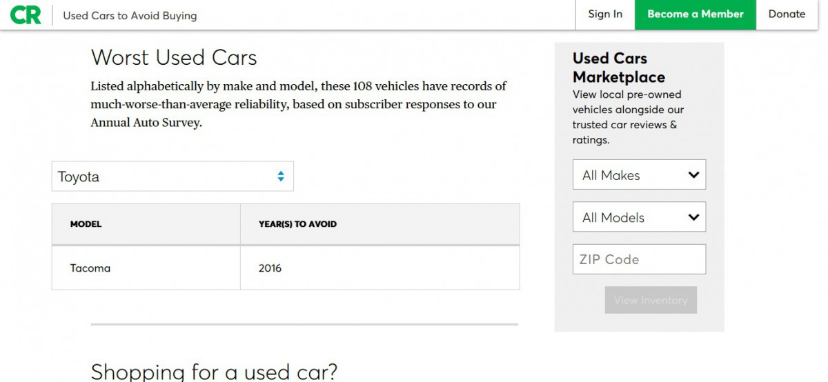 Looking For A Used Car? Consumer Reports Recommends Shoppers Stay ...