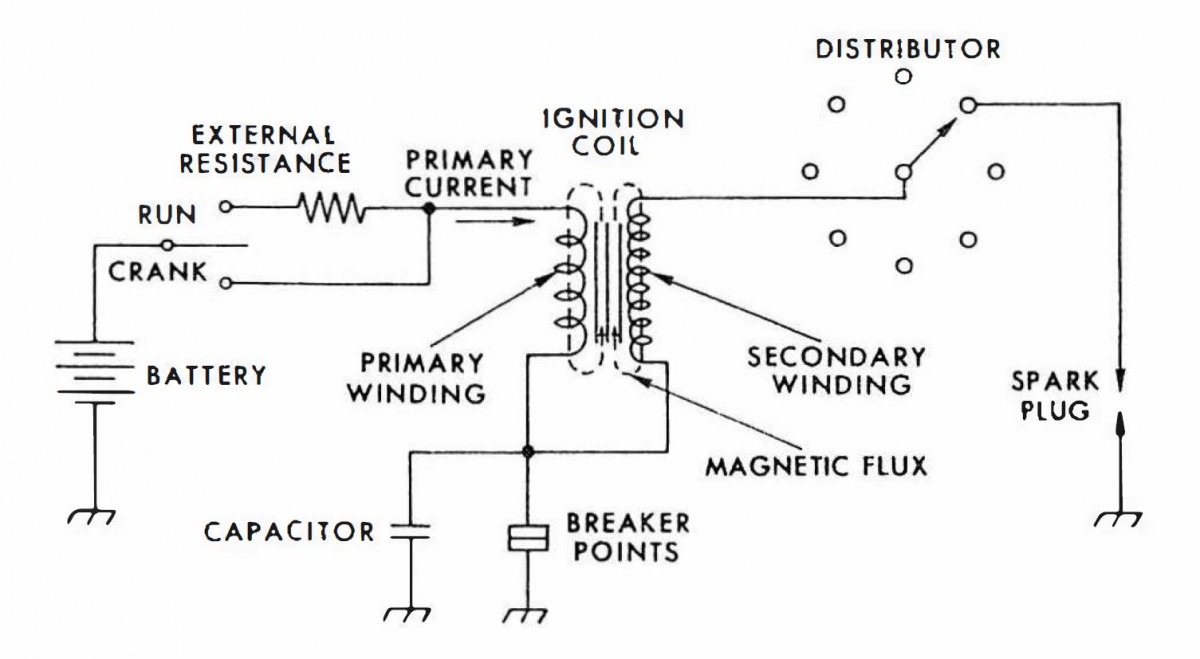 [SCHEMATICS_4CA]  Automotive History: Electronic Ignition – Losing the Points, Part 1 |  Curbside Classic | Breaker Point Ignition Wiring Diagram |  | Curbside Classic
