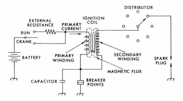 Breaker Point Ignition Wiring Diagram