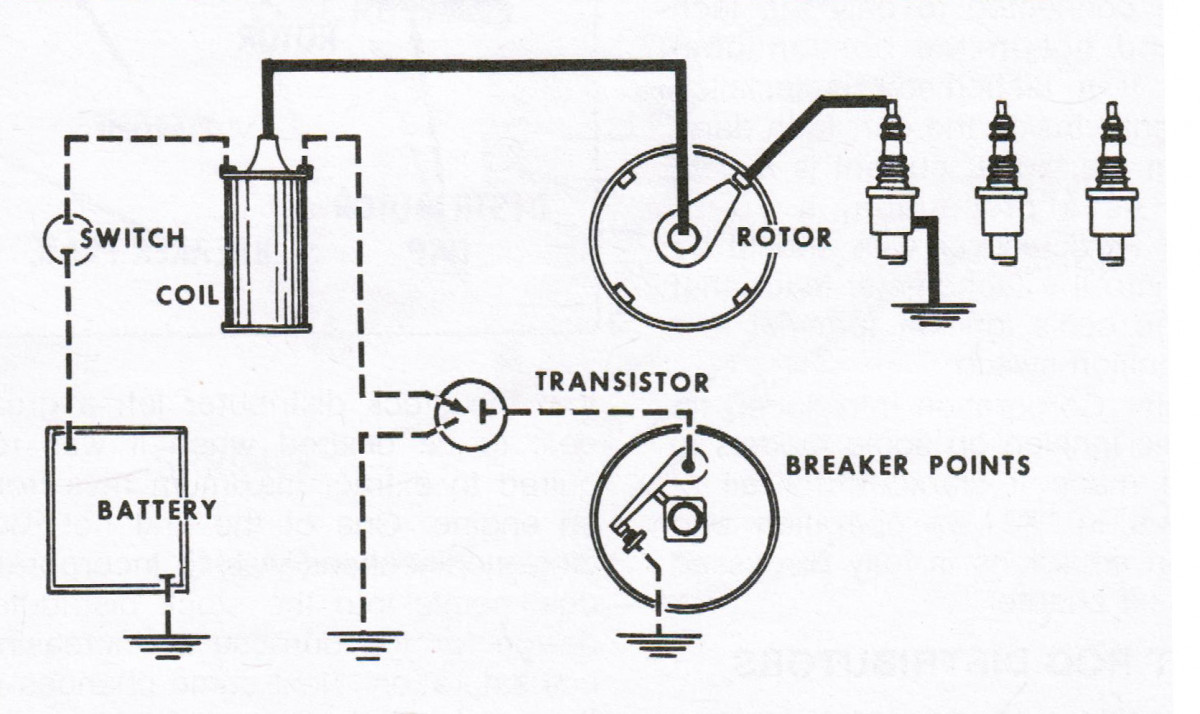 Simplified wiring diagram for a Ford Transistor Ignition