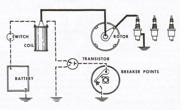 simplified wiring diagram for a ford transistor ignition  the transistor would be inside the