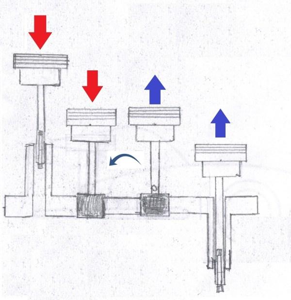 Crossplane V8 Forces