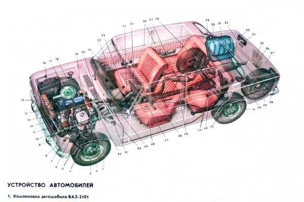 VAZ 2101 Cutaway