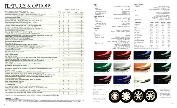 1995 Ford Escort brochure page, as sourced from the internet.