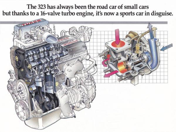 Mazda 323 GTX engine