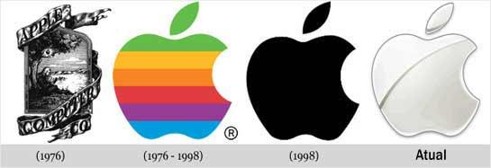 evologos 1 Logotipos: Evolução de Grandes Marcas