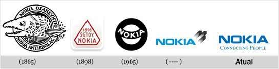 evologos 15 Logotipos: Evolução de Grandes Marcas