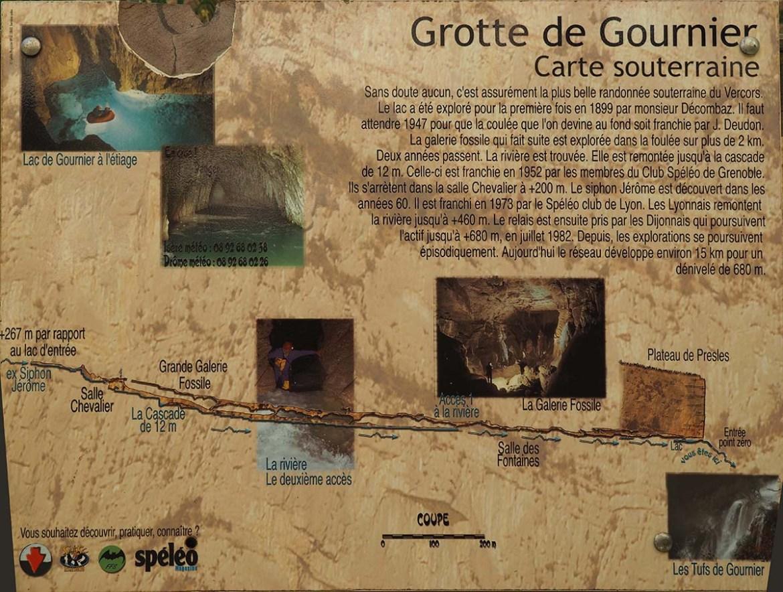 Plan spéléologique de la grotte du Gournier