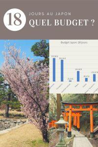 Quel budget prévoir pour un voyage de deux semaines au Japon ? Détails par catégorie de dépenses.