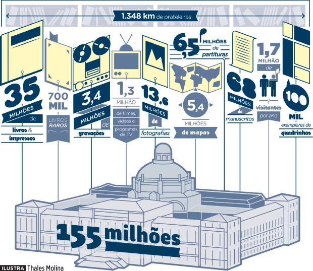 maior-biblioteca-do-mundo[1]