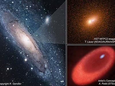 No canto direito superior, imagem ampliada do centro da galáxia de Andrômeda mostra o que parece ser um disco de estrelas azuis próximo a um buraco negro. No canto inferior direito, uma simulação do disco junto ao buraco negro